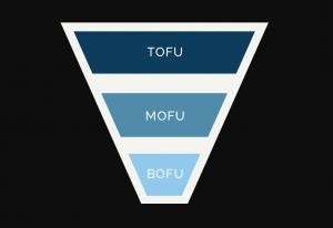 etapas Funnel de ventas
